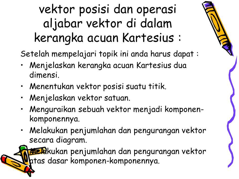vektor posisi dan operasi aljabar vektor di dalam kerangka acuan Kartesius :