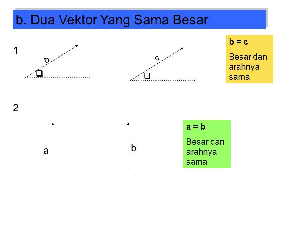 b. Dua Vektor Yang Sama Besar.