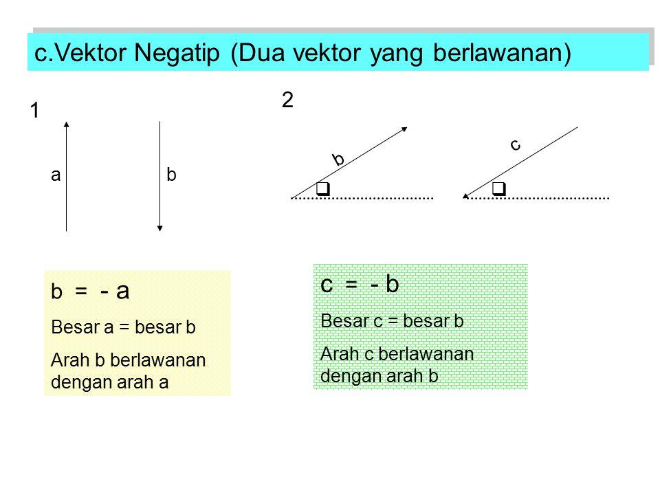 c.Vektor Negatip (Dua vektor yang berlawanan)
