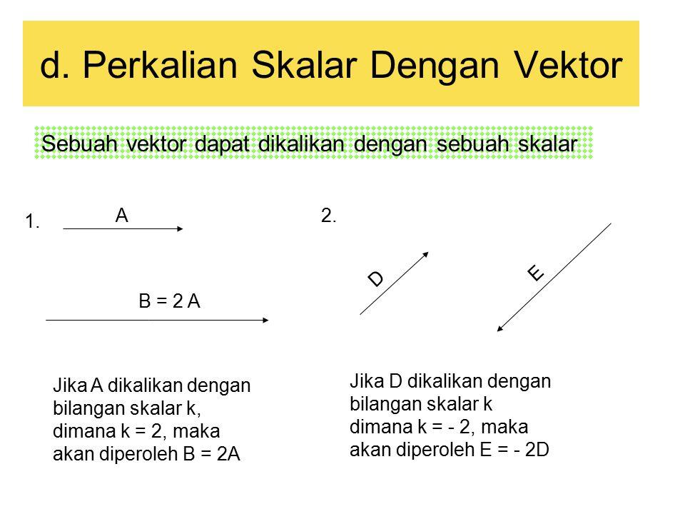 d. Perkalian Skalar Dengan Vektor