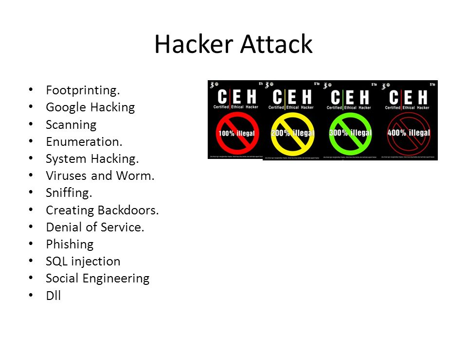 Hacker Attack Footprinting. Google Hacking Scanning Enumeration.