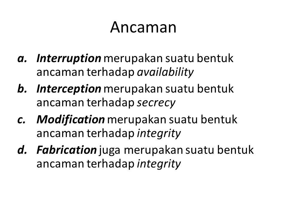 Ancaman Interruption merupakan suatu bentuk ancaman terhadap availability. Interception merupakan suatu bentuk ancaman terhadap secrecy.