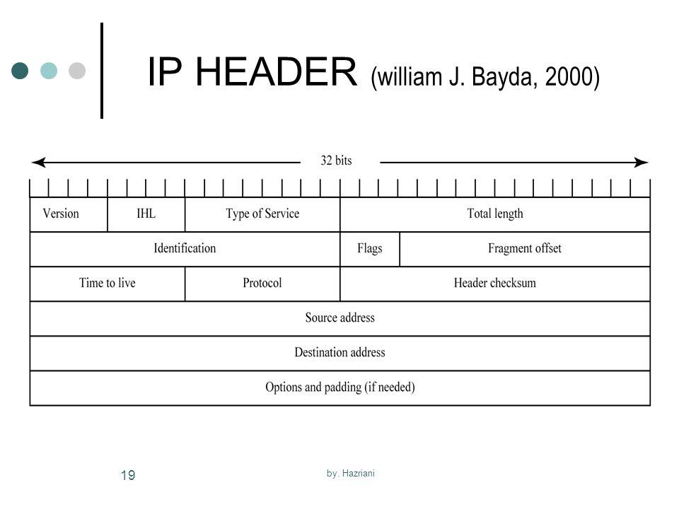 IP HEADER (william J. Bayda, 2000)