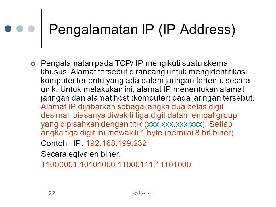 Pengalamatan IP (IP Address)