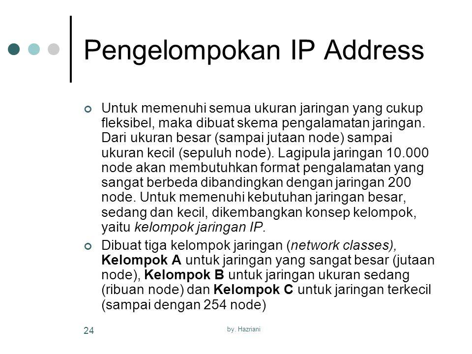 Pengelompokan IP Address