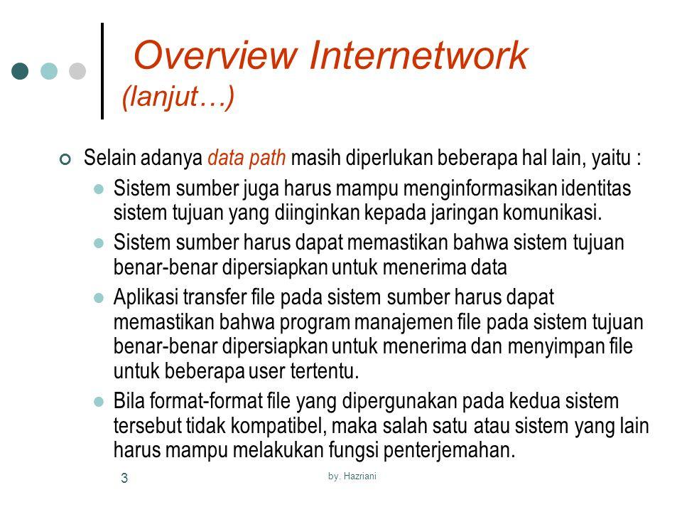 Overview Internetwork (lanjut…)