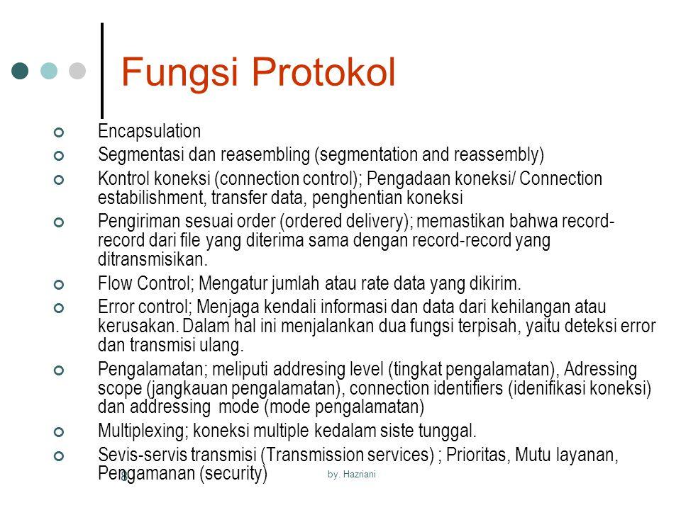 Fungsi Protokol Encapsulation