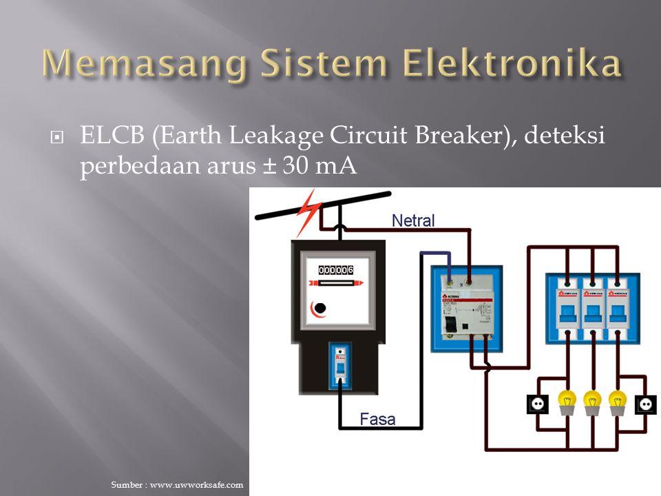 Memasang Sistem Elektronika
