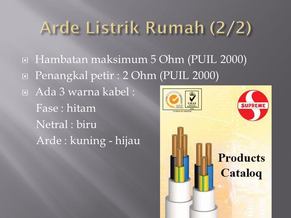 Arde Listrik Rumah (2/2) Hambatan maksimum 5 Ohm (PUIL 2000)