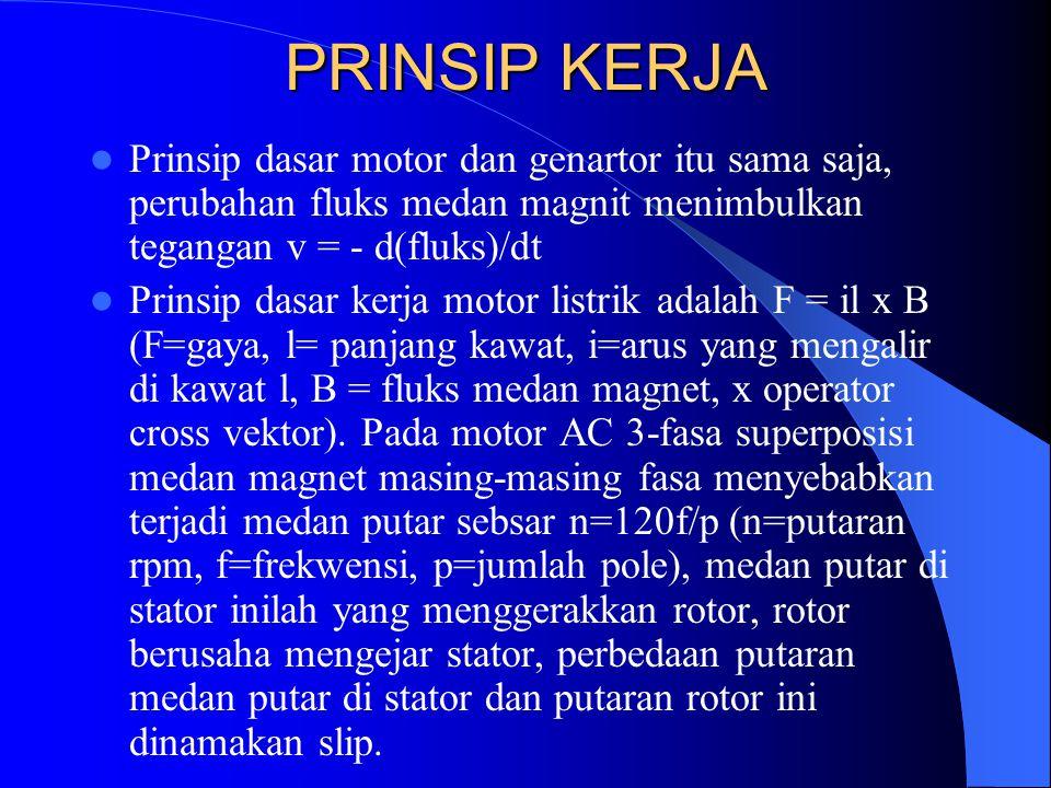 PRINSIP KERJA Prinsip dasar motor dan genartor itu sama saja, perubahan fluks medan magnit menimbulkan tegangan v = - d(fluks)/dt.