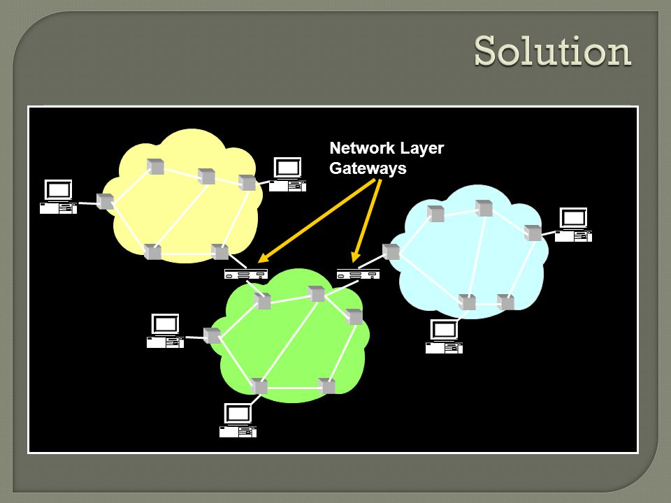 Solution Network Layer Gateways