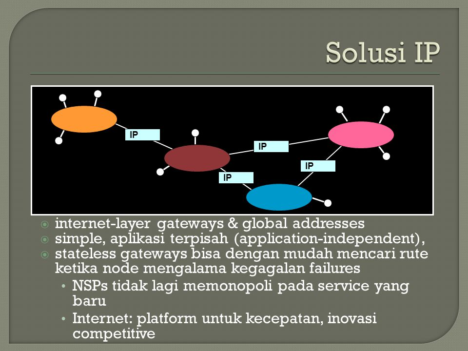 Solusi IP internet-layer gateways & global addresses