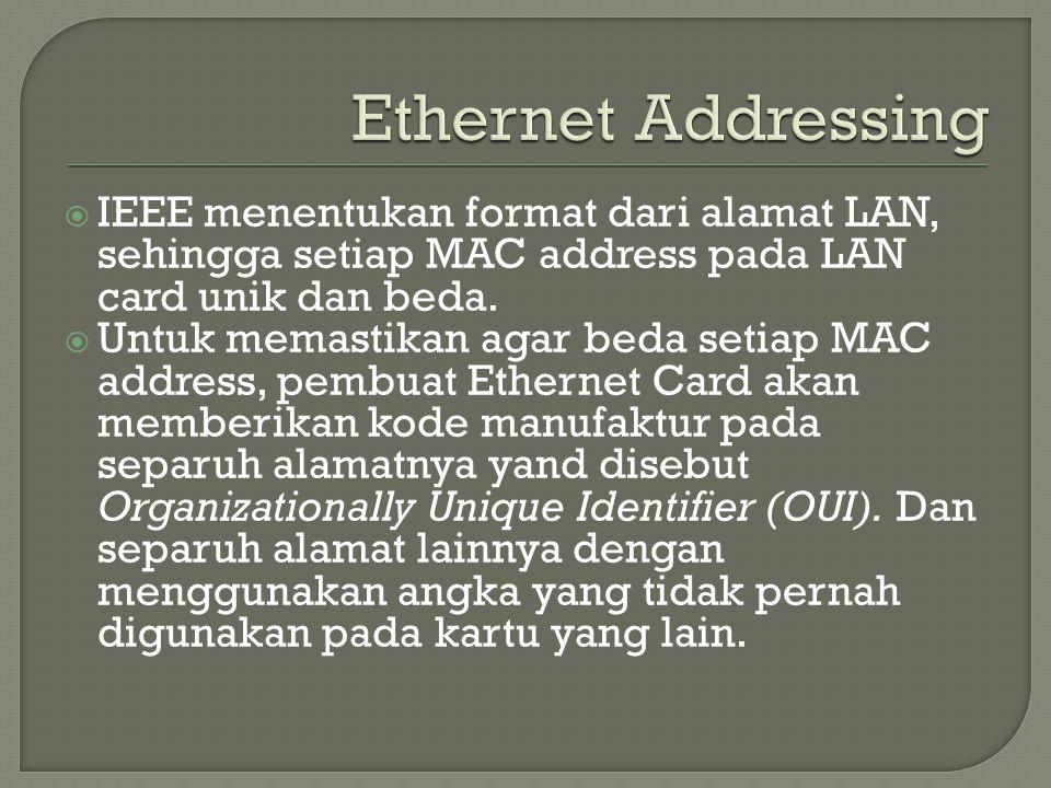 Ethernet Addressing IEEE menentukan format dari alamat LAN, sehingga setiap MAC address pada LAN card unik dan beda.