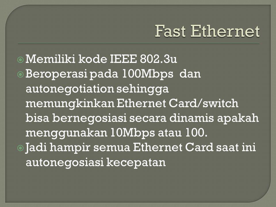 Fast Ethernet Memiliki kode IEEE 802.3u