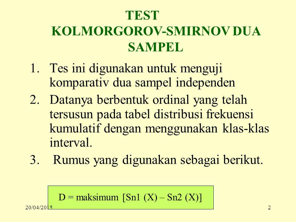 TEST KOLMORGOROV-SMIRNOV DUA SAMPEL