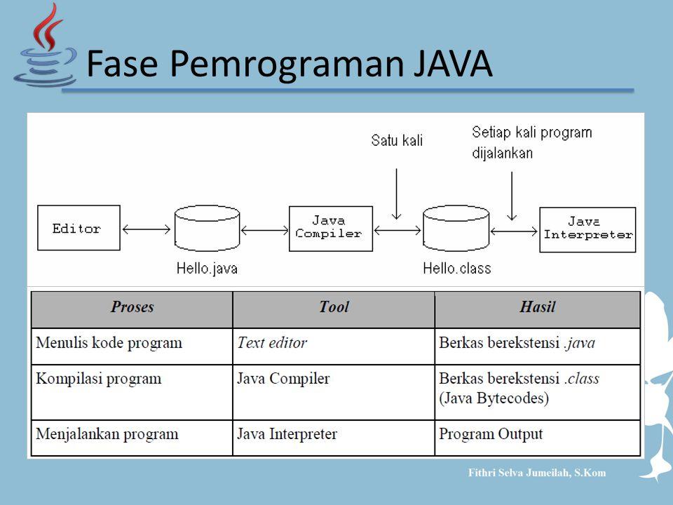 Fase Pemrograman JAVA