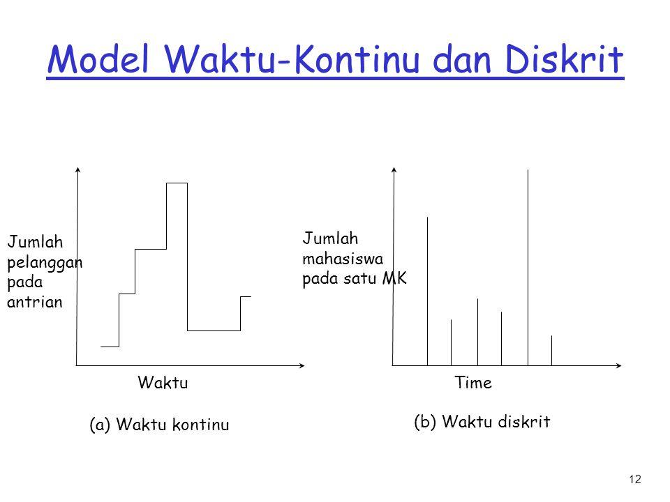 Model Waktu-Kontinu dan Diskrit