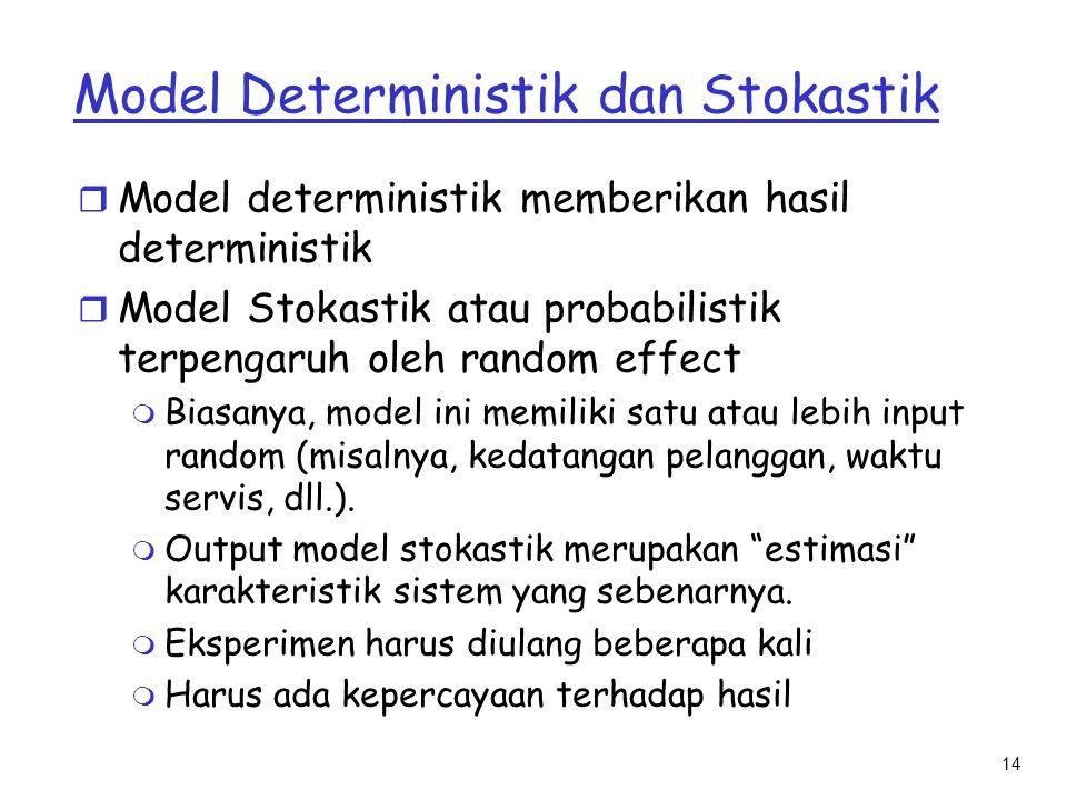 Model Deterministik dan Stokastik