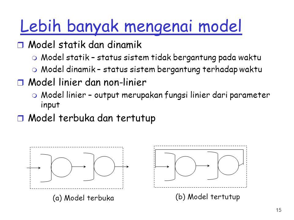 Lebih banyak mengenai model
