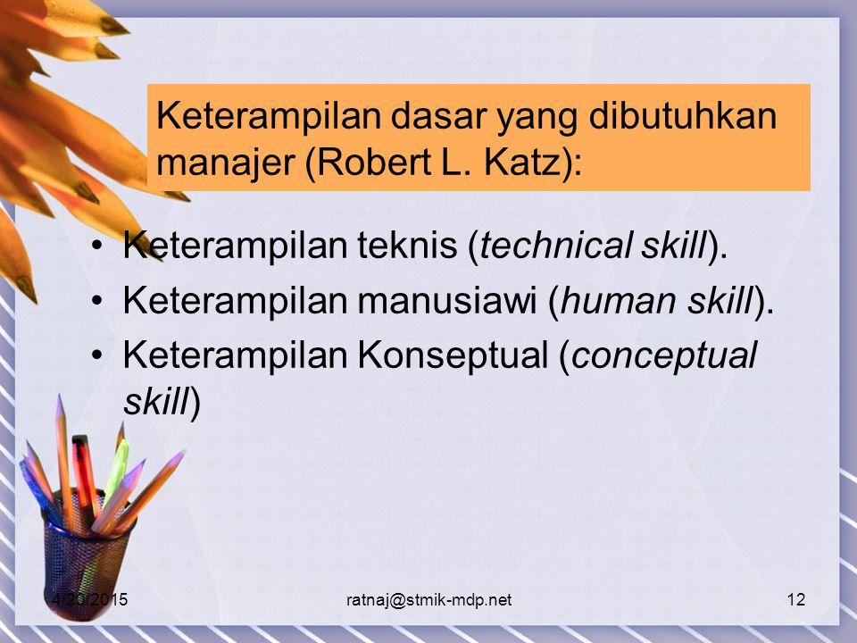 Keterampilan dasar yang dibutuhkan manajer (Robert L. Katz):