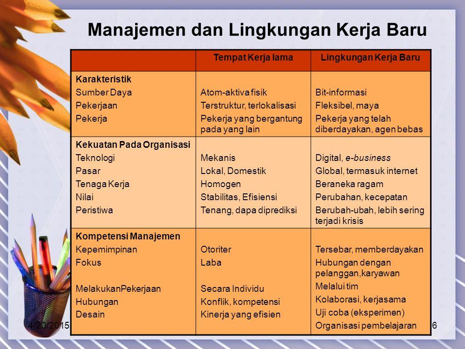 Manajemen dan Lingkungan Kerja Baru