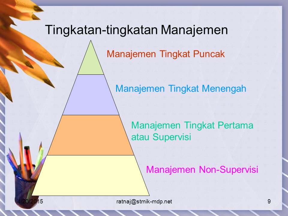 Tingkatan-tingkatan Manajemen