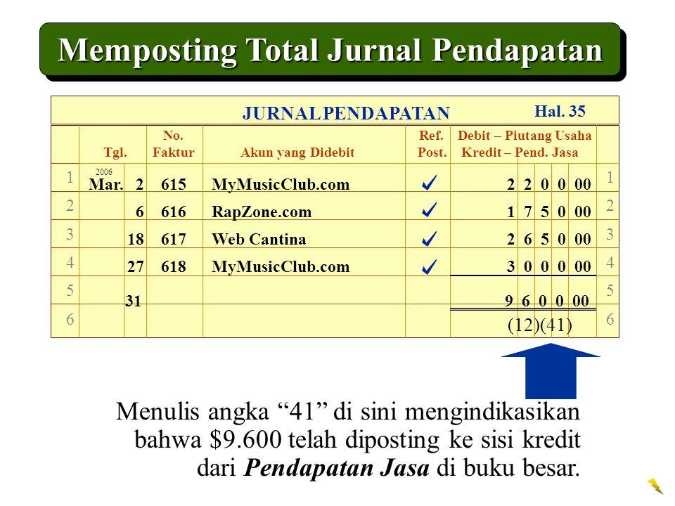 Memposting Total Jurnal Pendapatan