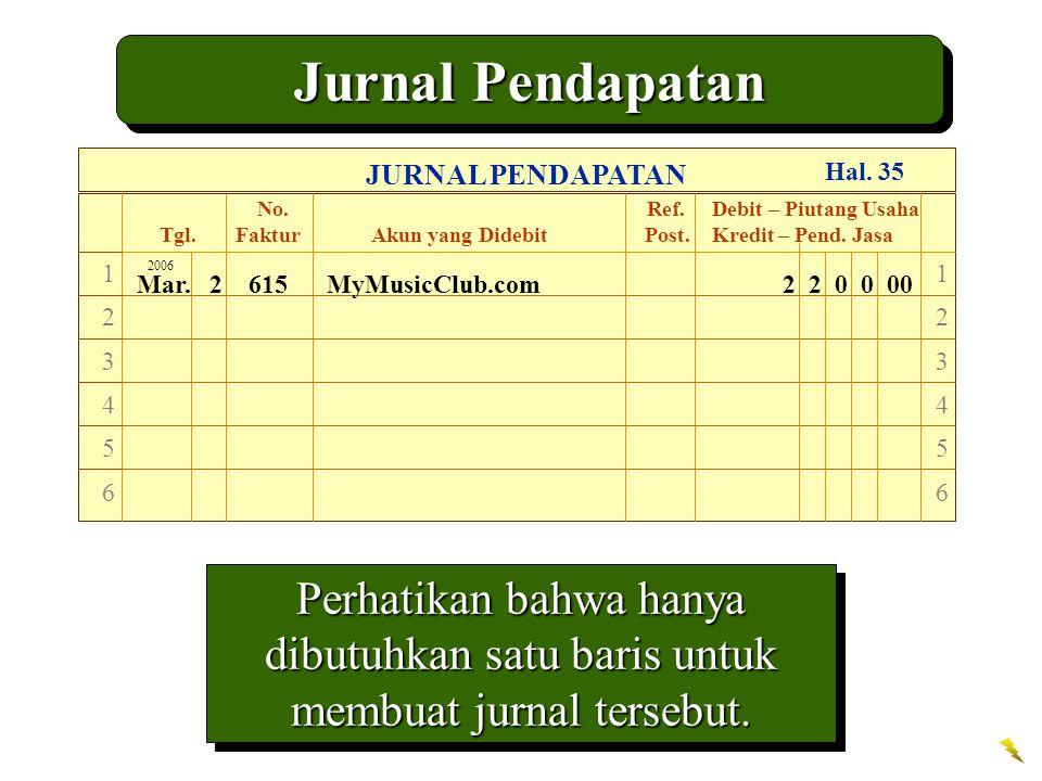 Jurnal Pendapatan JURNAL PENDAPATAN. Hal. 35. No. Ref. Debit – Piutang Usaha.