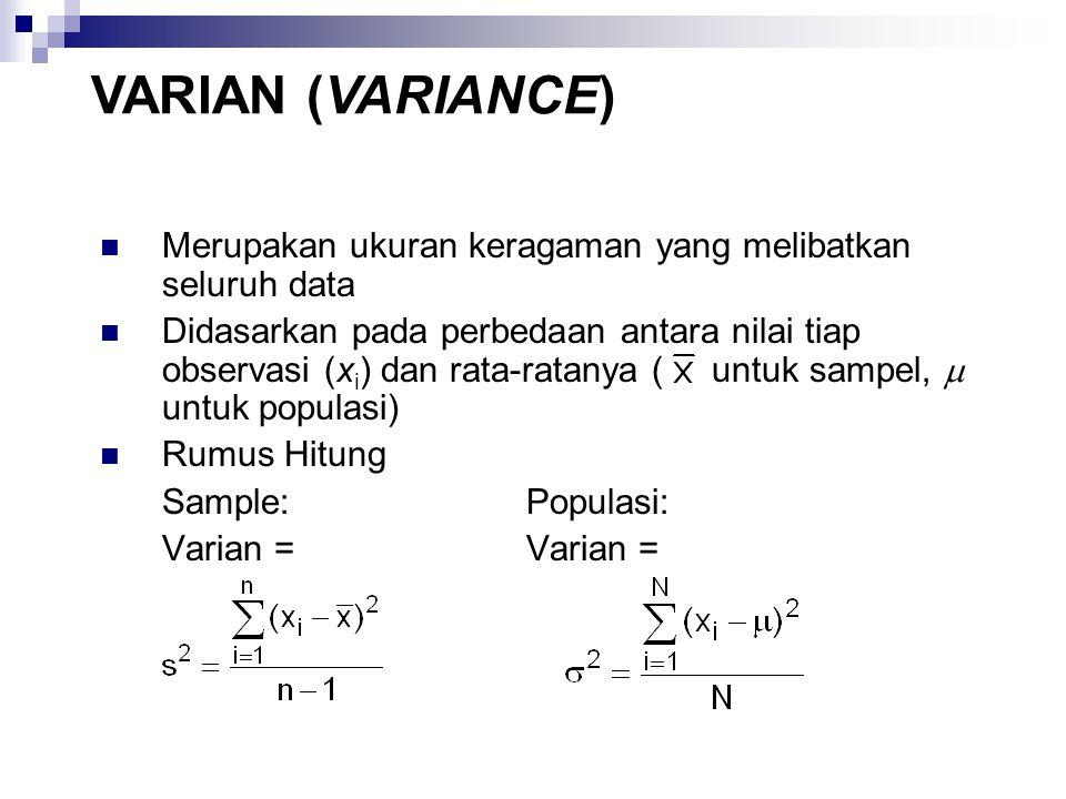 VARIAN (VARIANCE) Merupakan ukuran keragaman yang melibatkan seluruh data.