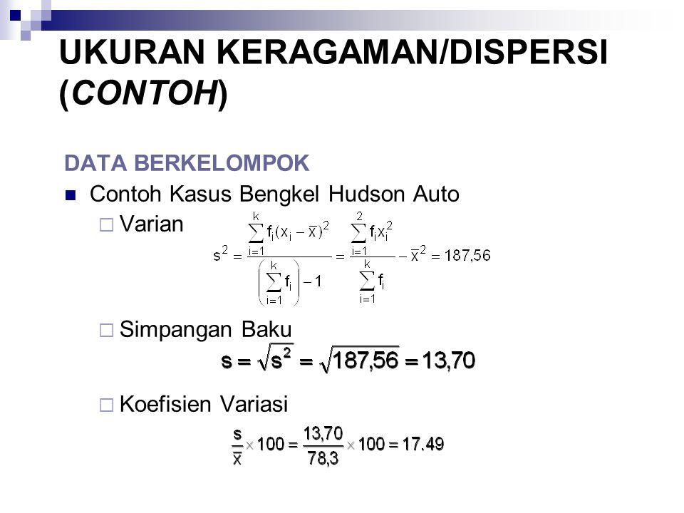 UKURAN KERAGAMAN/DISPERSI (CONTOH)