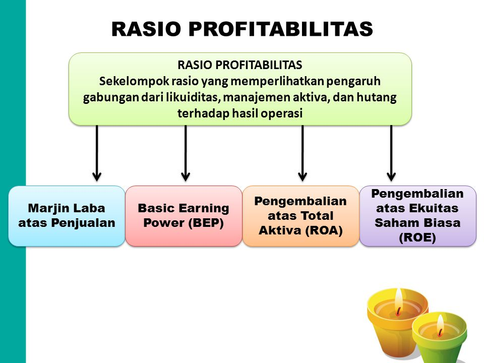 RASIO PROFITABILITAS RASIO PROFITABILITAS