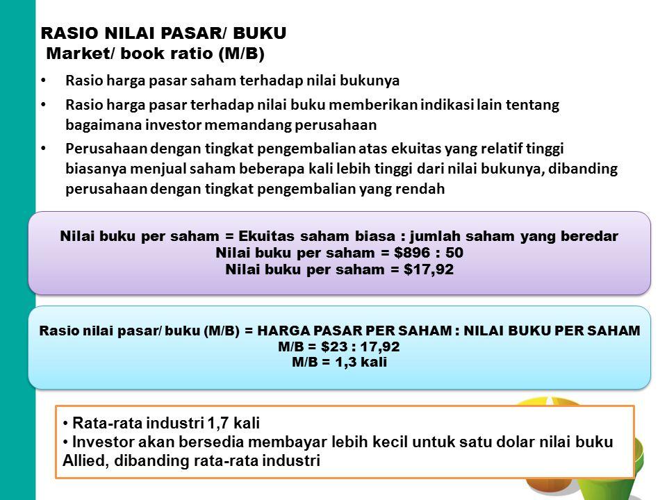 RASIO NILAI PASAR/ BUKU Market/ book ratio (M/B)