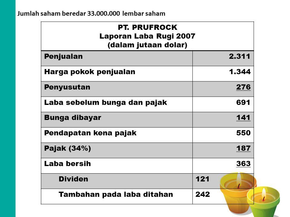 Jumlah saham beredar 33.000.000 lembar saham