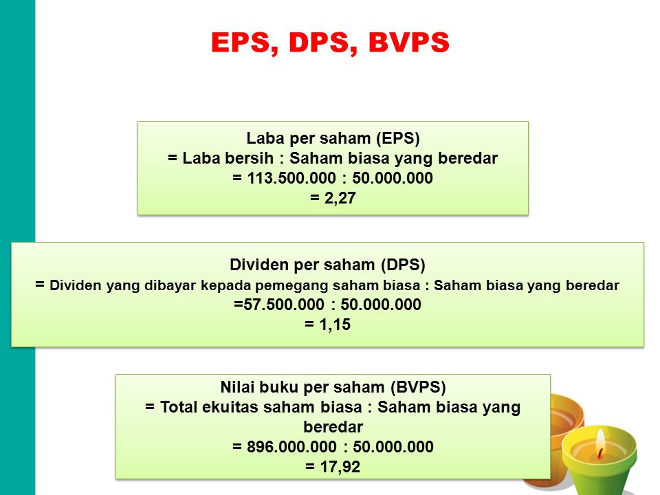EPS, DPS, BVPS Terdapat 50.000.000 lembar saham biasa yang beredar