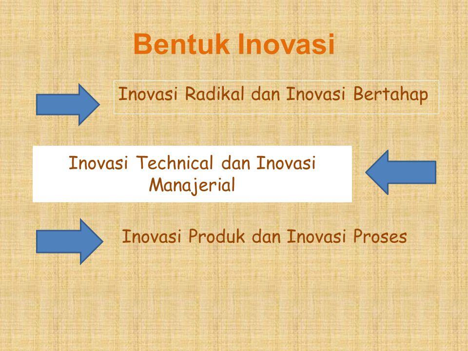Inovasi Technical dan Inovasi Manajerial