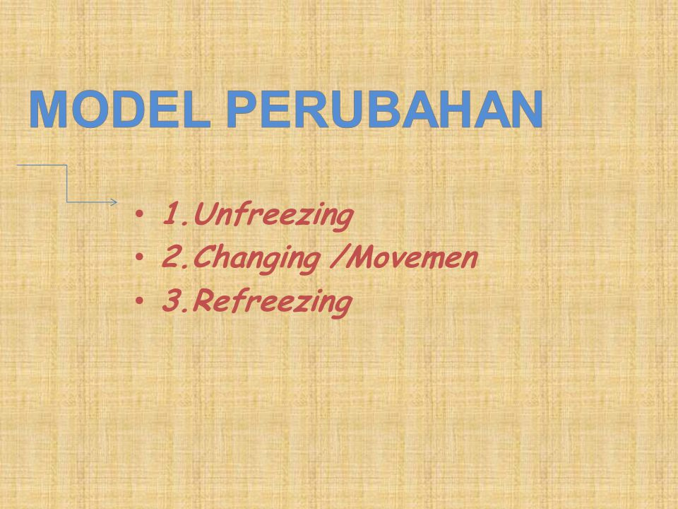 MODEL PERUBAHAN 1.Unfreezing 2.Changing /Movemen 3.Refreezing