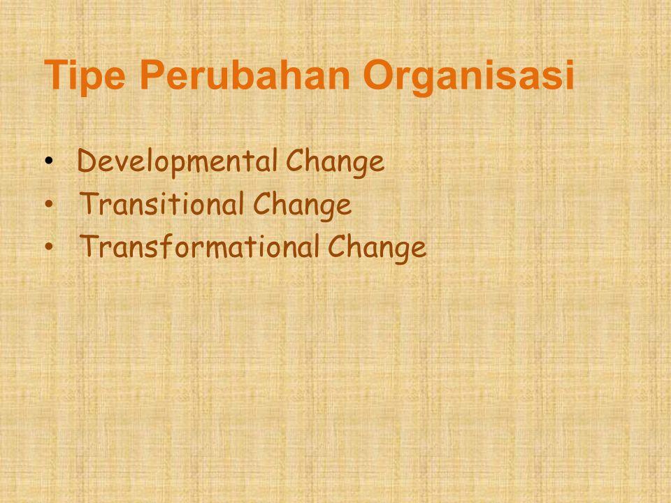 Tipe Perubahan Organisasi