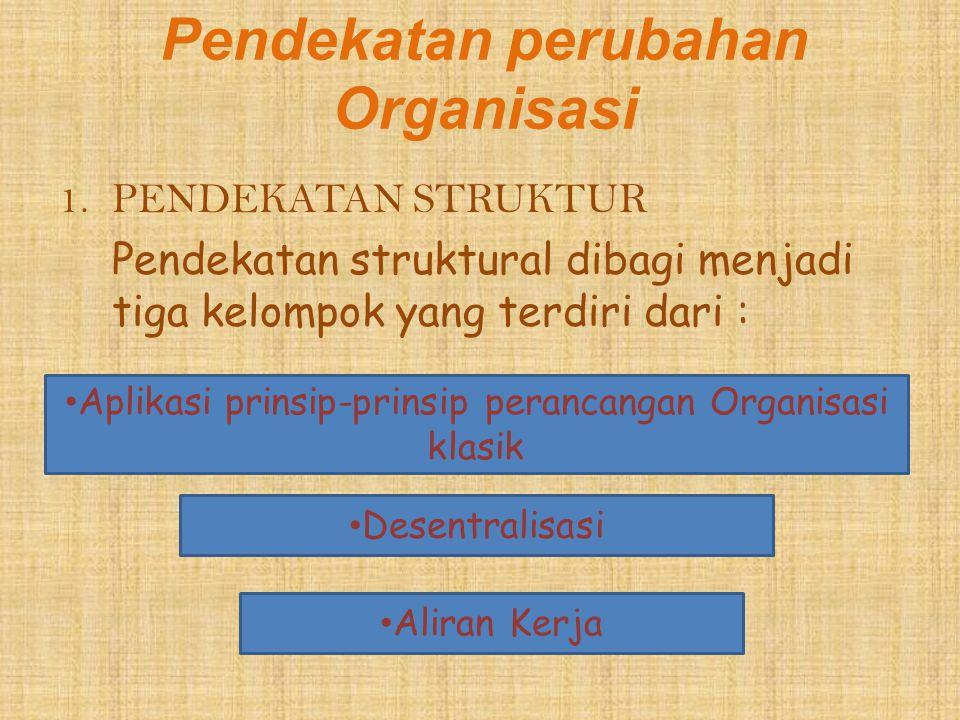 Pendekatan perubahan Organisasi