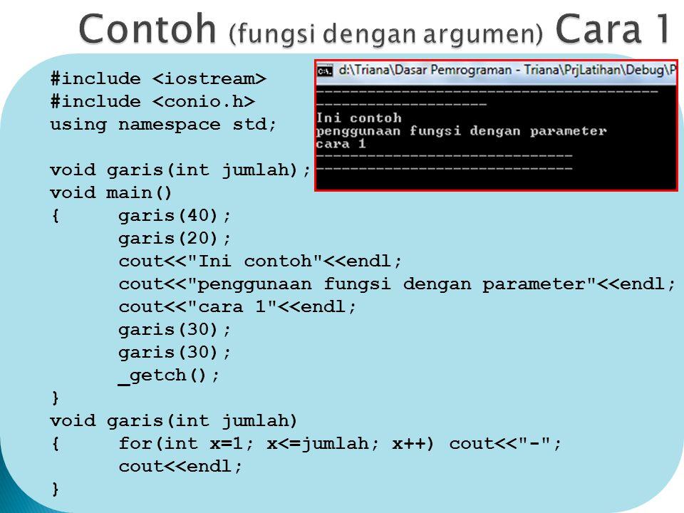 Contoh (fungsi dengan argumen) Cara 1