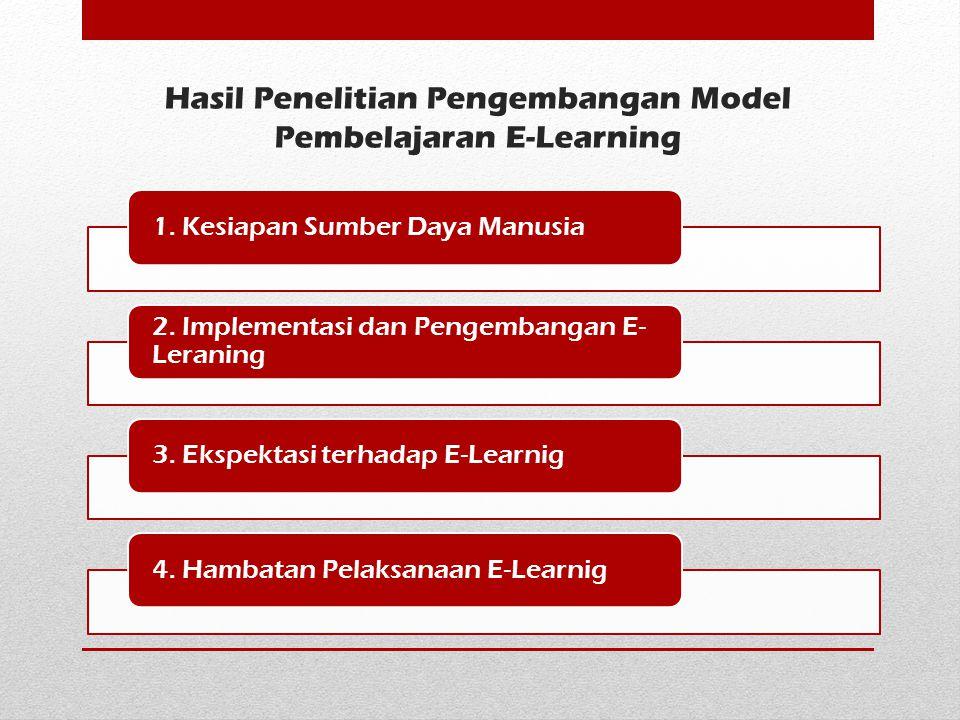 Hasil Penelitian Pengembangan Model Pembelajaran E-Learning