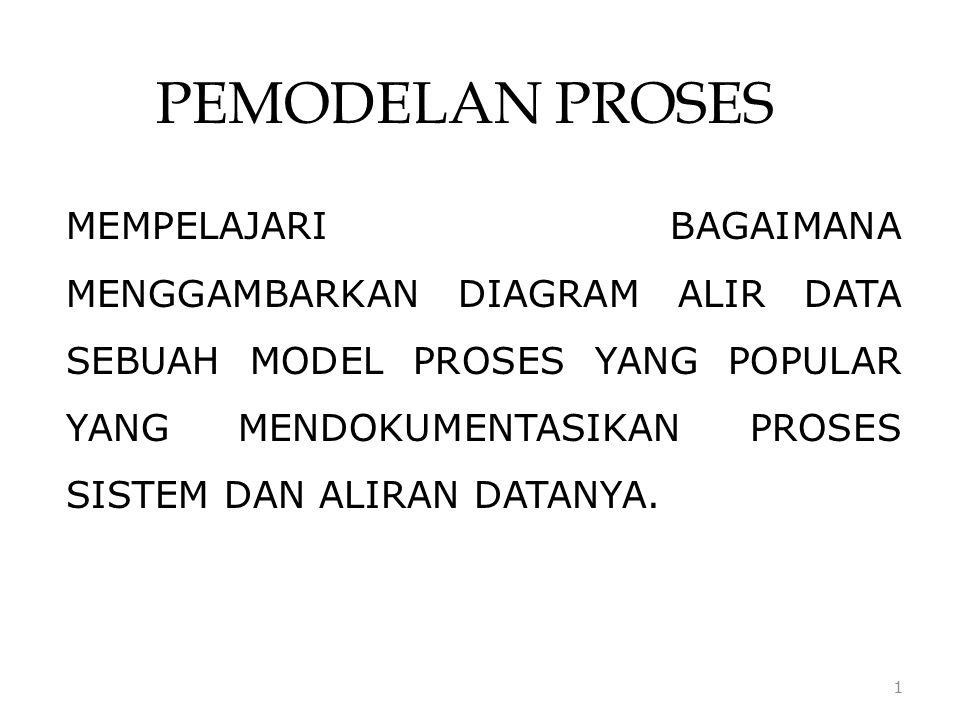 PEMODELAN PROSES