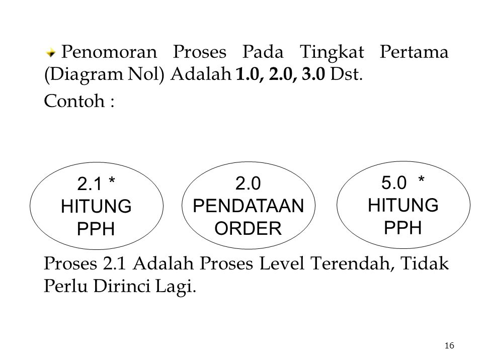 Penomoran Proses Pada Tingkat Pertama (Diagram Nol) Adalah 1. 0, 2