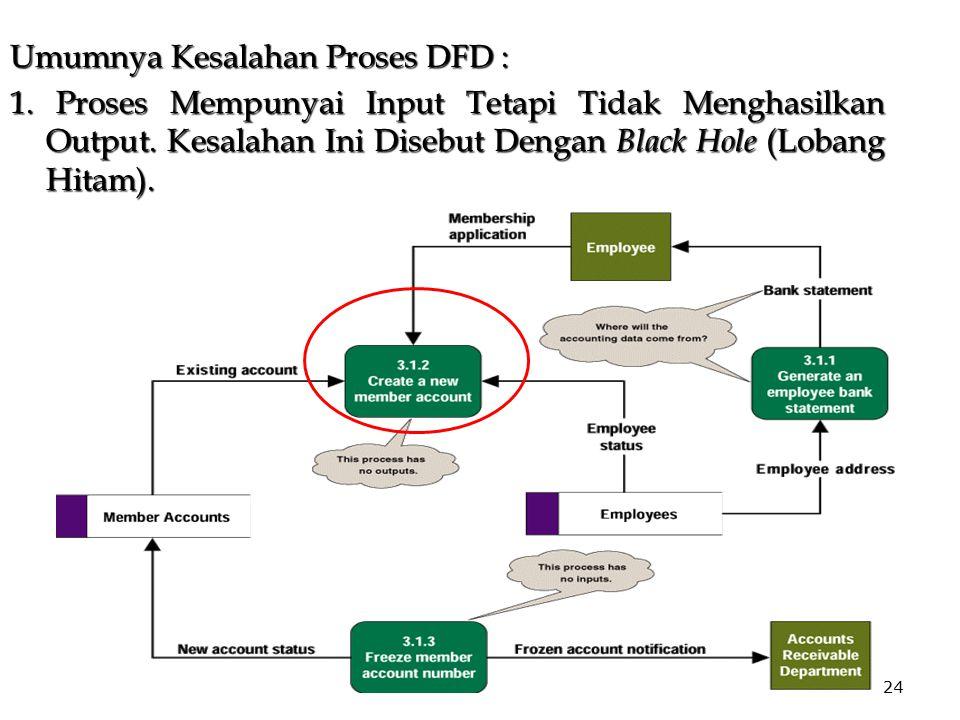 Umumnya Kesalahan Proses DFD :