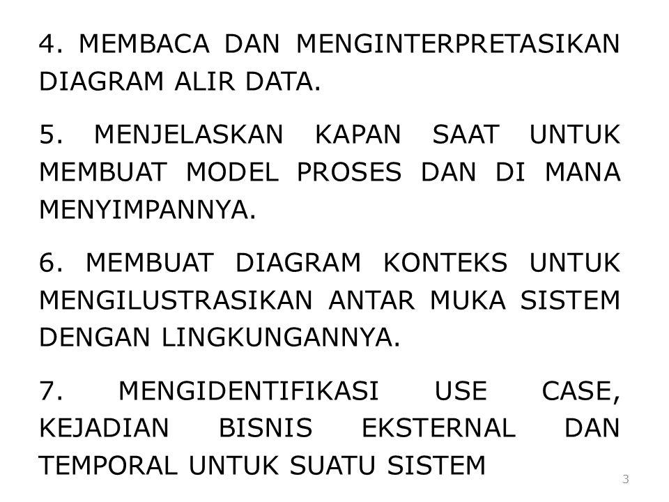 4. MEMBACA DAN MENGINTERPRETASIKAN DIAGRAM ALIR DATA.