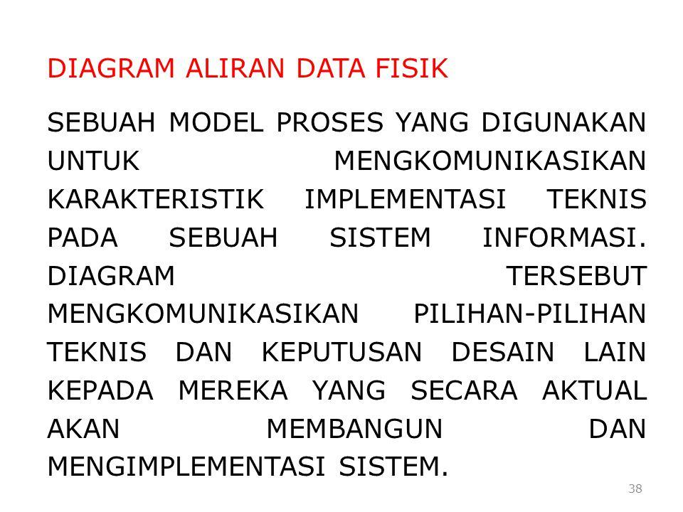 Pemodelan proses mempelajari bagaimana menggambarkan diagram alir diagram aliran data fisik ccuart Choice Image