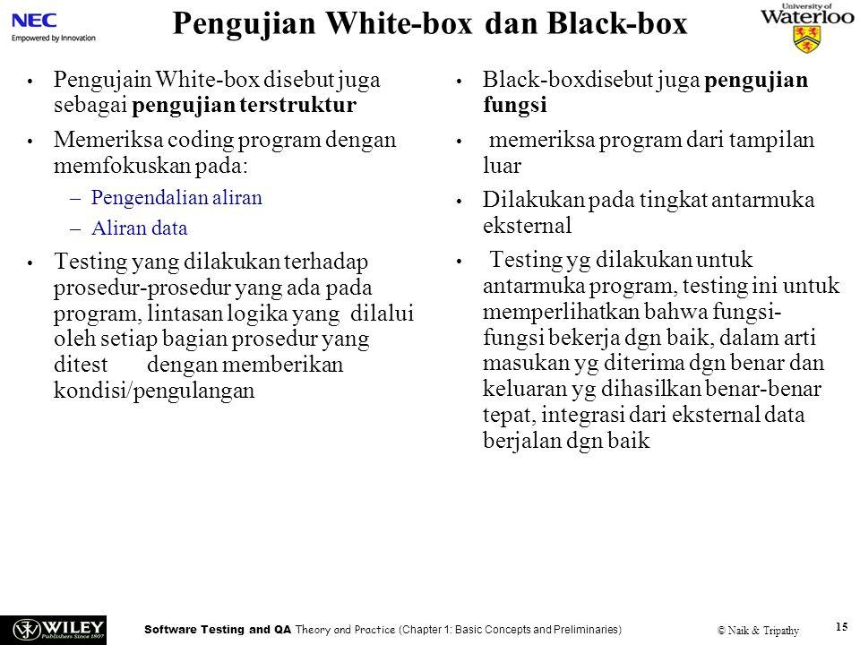 Pengujian White-box dan Black-box