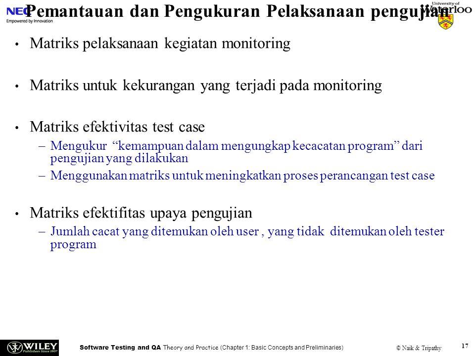 Pemantauan dan Pengukuran Pelaksanaan pengujian