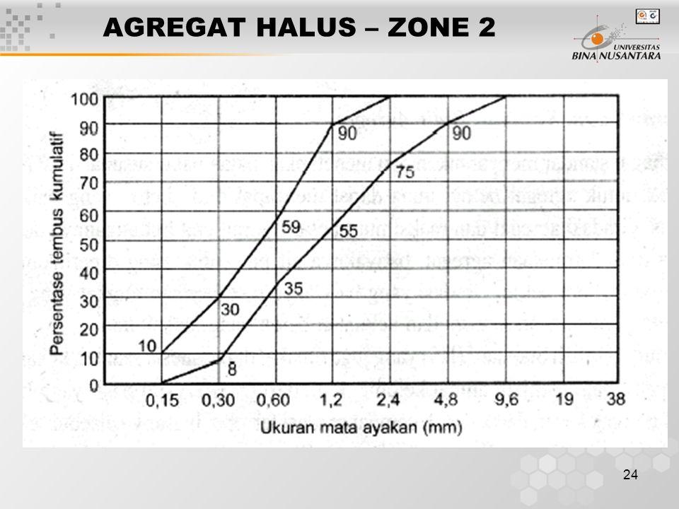AGREGAT HALUS – ZONE 2