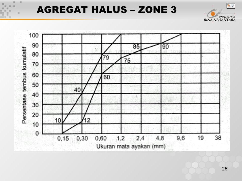 AGREGAT HALUS – ZONE 3