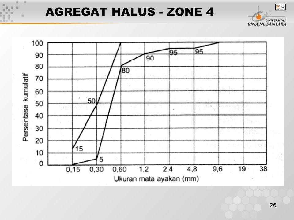 AGREGAT HALUS - ZONE 4
